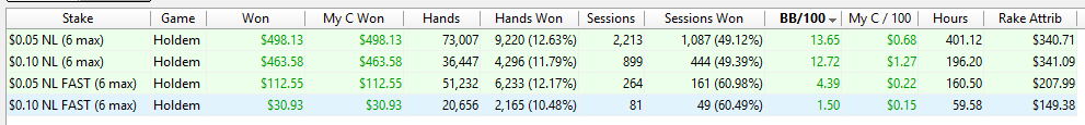 Alton-Win-Rate.png
