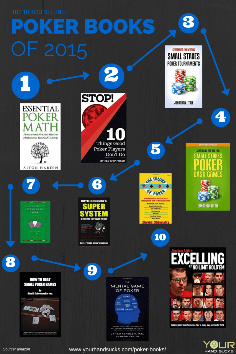 Top-10-Best-Selling-Poker-Books-of-2015